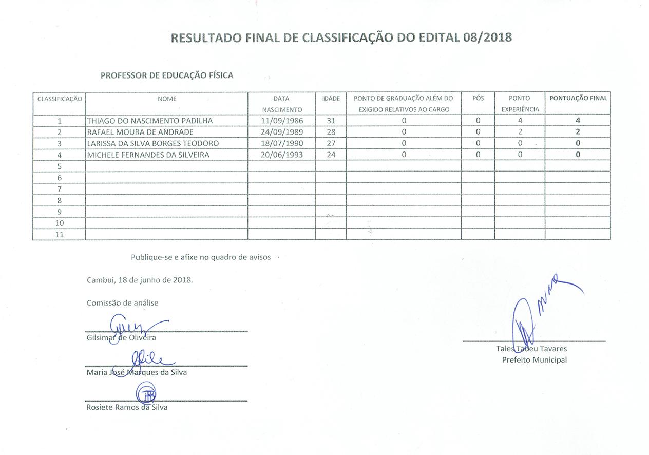 resultado_08_final