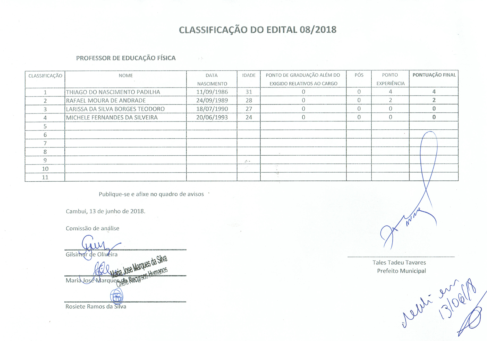 classificacaoed08