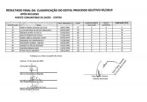 resultado psf-2