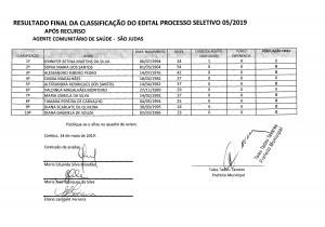 resultado psf-3