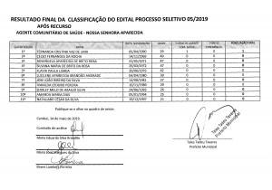 resultado psf-8