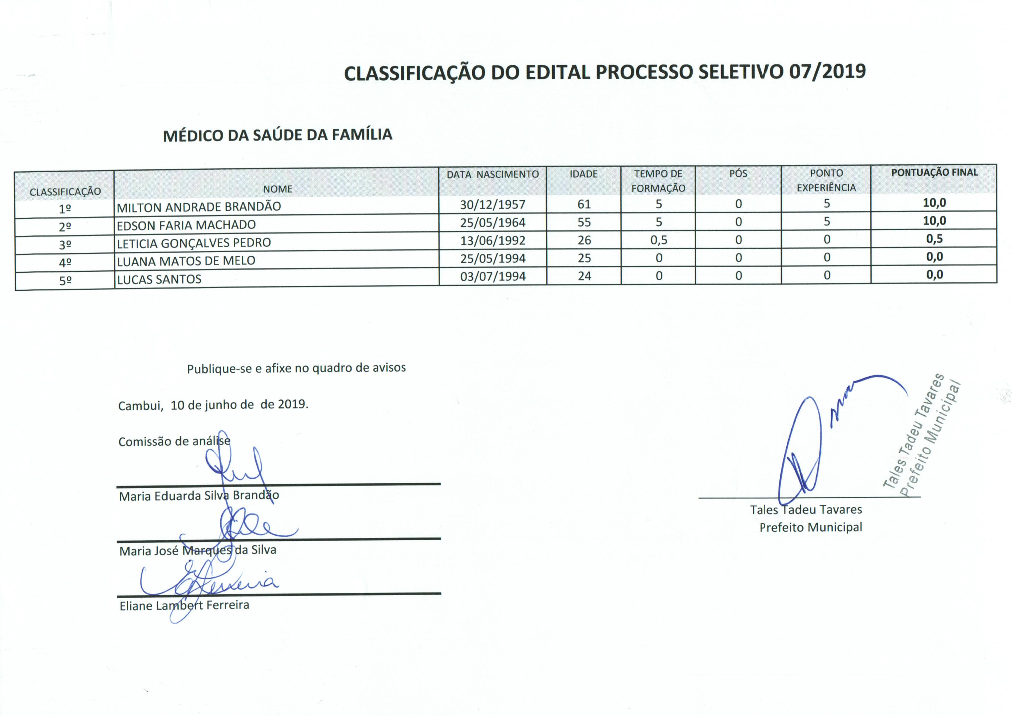 EDIT02