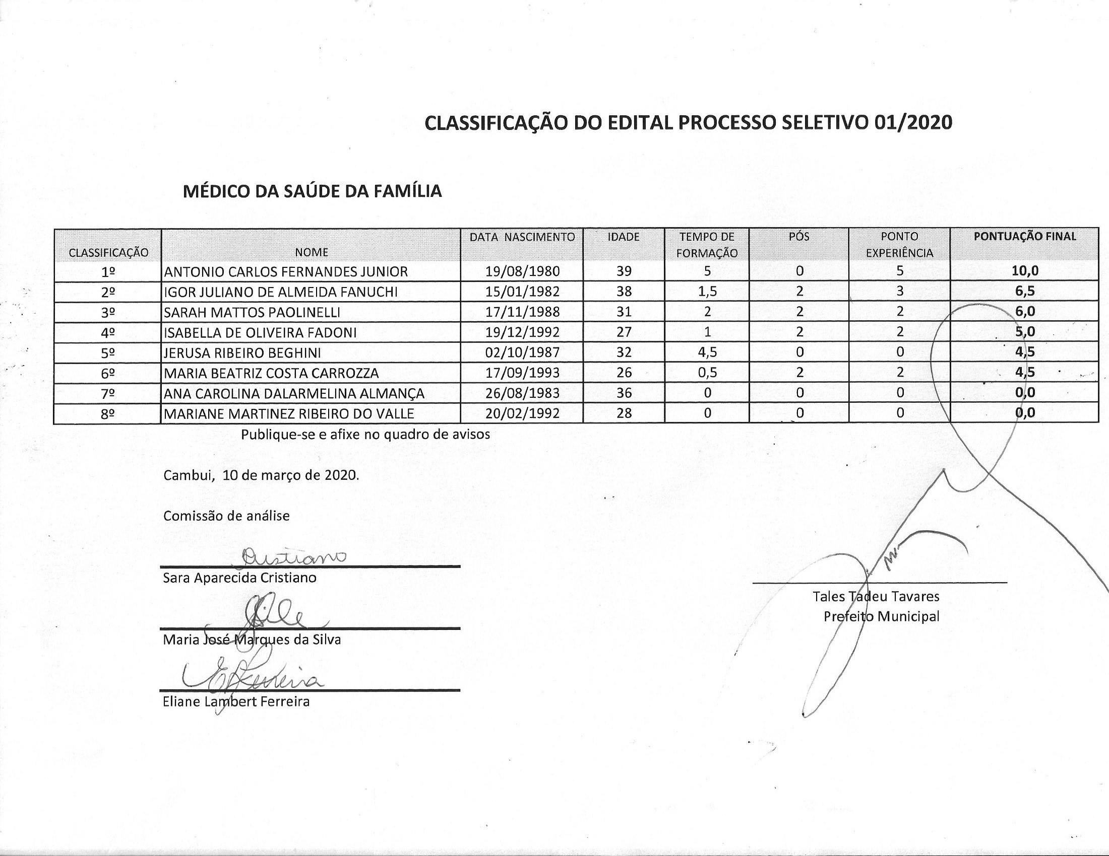 Processo seletivo medico 0012020